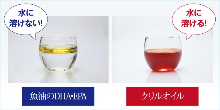 魚油のDHA・EPA→水に溶けない、クリルオイル→水に溶ける
